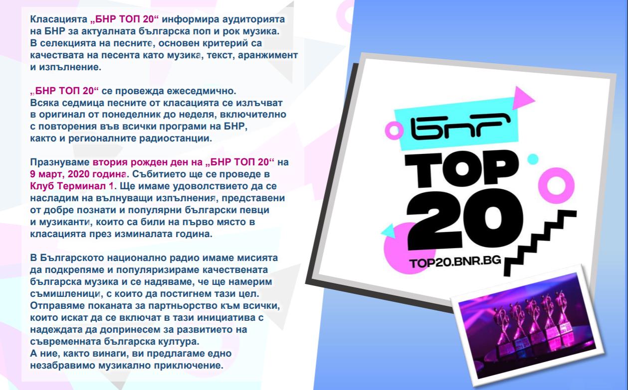 БНР ТОП 20 Годишни награди 2019 година